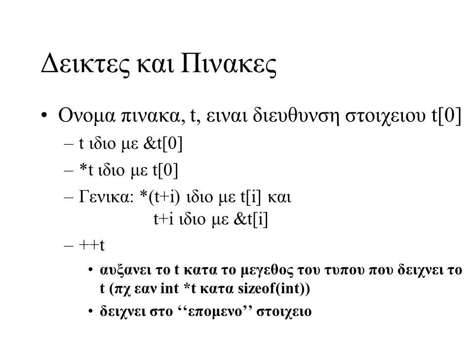 Δεικτες και Πινακες Ονομα πινακα, t, ειναι διευθυνση στοιχειου t[0]